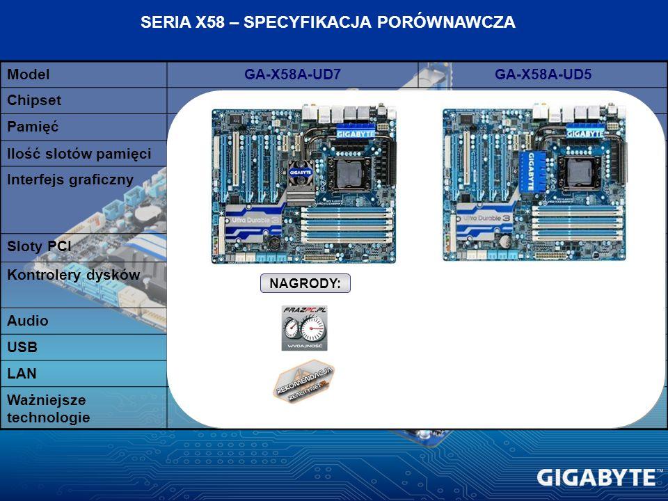 ModelGA-X58A-UD7GA-X58A-UD5 ChipsetIntel X58 + ICH10R Pamięć3 kanały, DDR3 2000/1600/1333 Ilość slotów pamięci6 Interfejs graficznyPCI-E 2.0 4*PCI-Ex1