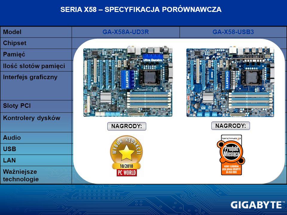 ModelGA-X58A-UD3RGA-X58-USB3 ChipsetIntel X58 + ICH10R Pamięć3 kanały, DDR3 2000/1600/1333 Ilość slotów pamięci6 Interfejs graficznyPCI-E 2.0 4*PCI-Ex