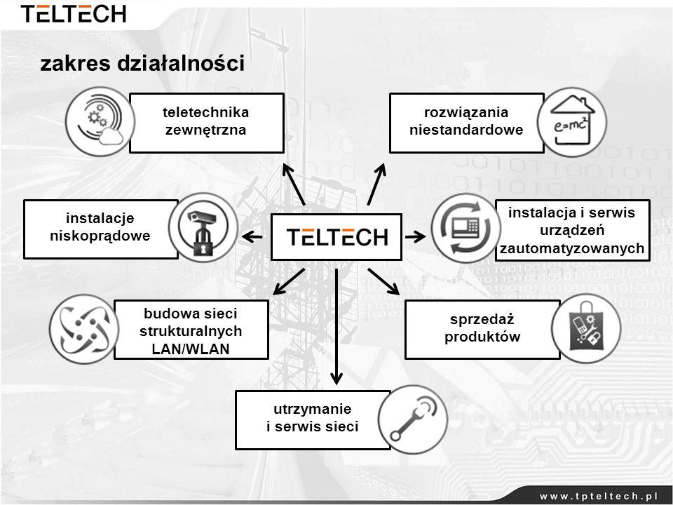 zakres działalności teletechnika zewnętrzna sprzedaż produktów budowa sieci strukturalnych LAN/WLAN utrzymanie i serwis sieci instalacje niskoprądowe