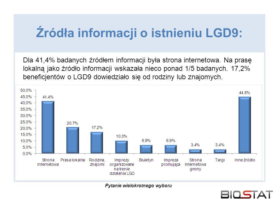Źródła informacji o istnieniu LGD9: Dla 41,4% badanych źródłem informacji była strona internetowa. Na prasę lokalną jako źródło informacji wskazała ni