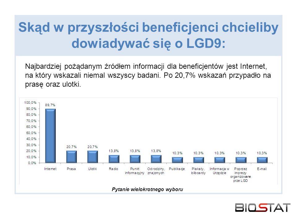 Skąd w przyszłości beneficjenci chcieliby dowiadywać się o LGD9: Najbardziej pożądanym źródłem informacji dla beneficjentów jest Internet, na który wskazali niemal wszyscy badani.