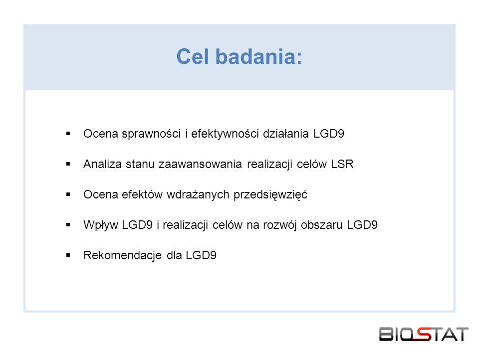 Cel badania: Ocena sprawności i efektywności działania LGD9 Analiza stanu zaawansowania realizacji celów LSR Ocena efektów wdrażanych przedsięwzięć Wpływ LGD9 i realizacji celów na rozwój obszaru LGD9 Rekomendacje dla LGD9