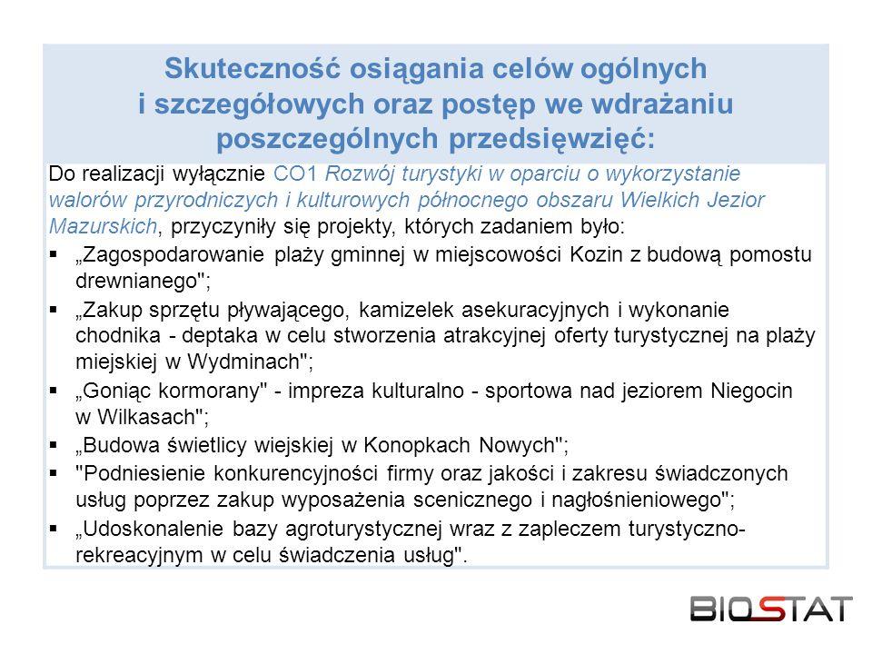 Skuteczność osiągania celów ogólnych i szczegółowych oraz postęp we wdrażaniu poszczególnych przedsięwzięć: Do realizacji wyłącznie CO1 Rozwój turystyki w oparciu o wykorzystanie walorów przyrodniczych i kulturowych północnego obszaru Wielkich Jezior Mazurskich, przyczyniły się projekty, których zadaniem było: Zagospodarowanie plaży gminnej w miejscowości Kozin z budową pomostu drewnianego ; Zakup sprzętu pływającego, kamizelek asekuracyjnych i wykonanie chodnika - deptaka w celu stworzenia atrakcyjnej oferty turystycznej na plaży miejskiej w Wydminach ; Goniąc kormorany - impreza kulturalno - sportowa nad jeziorem Niegocin w Wilkasach ; Budowa świetlicy wiejskiej w Konopkach Nowych ; Podniesienie konkurencyjności firmy oraz jakości i zakresu świadczonych usług poprzez zakup wyposażenia scenicznego i nagłośnieniowego ; Udoskonalenie bazy agroturystycznej wraz z zapleczem turystyczno- rekreacyjnym w celu świadczenia usług .