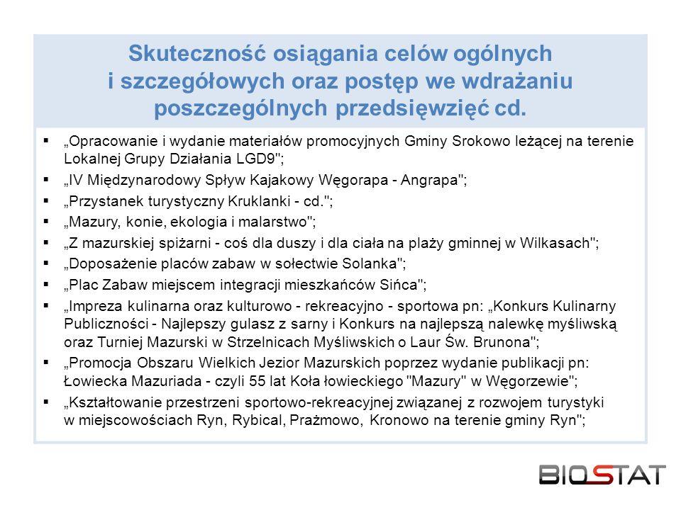 Opracowanie i wydanie materiałów promocyjnych Gminy Srokowo leżącej na terenie Lokalnej Grupy Działania LGD9
