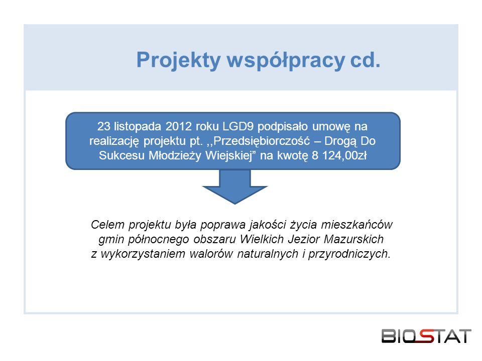 Projekty współpracy cd. Celem projektu była poprawa jakości życia mieszkańców gmin północnego obszaru Wielkich Jezior Mazurskich z wykorzystaniem walo