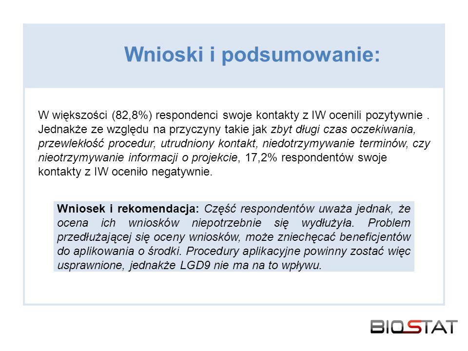 Wniosek i rekomendacja: Część respondentów uważa jednak, że ocena ich wniosków niepotrzebnie się wydłużyła.