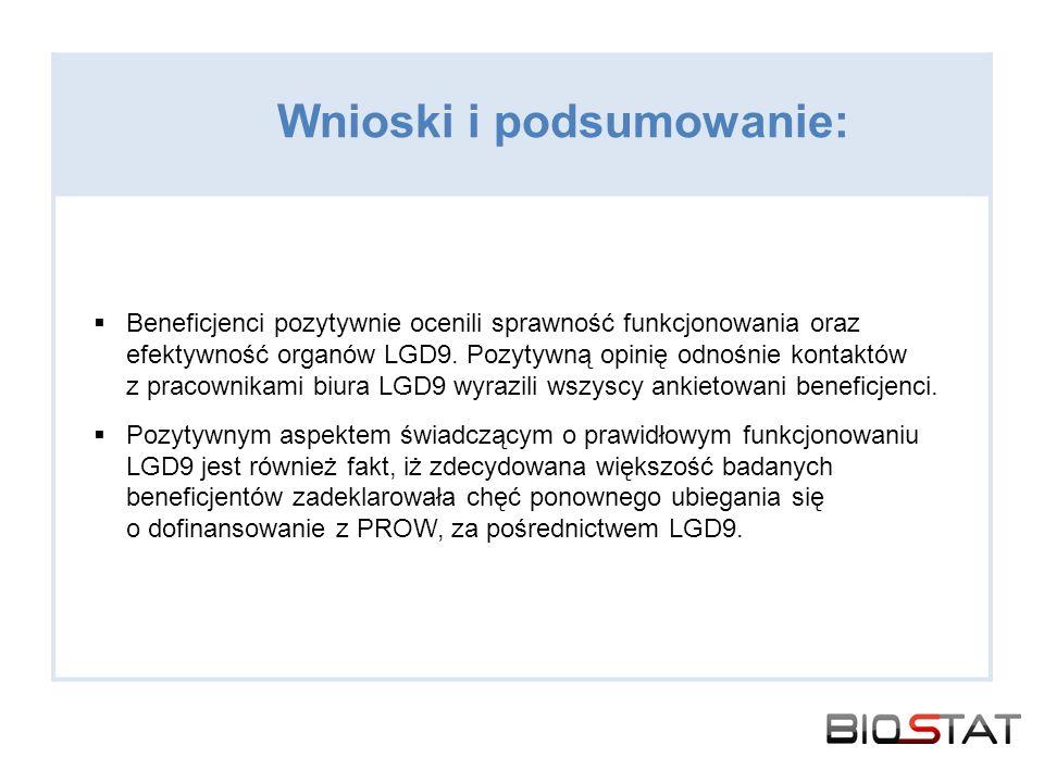 Beneficjenci pozytywnie ocenili sprawność funkcjonowania oraz efektywność organów LGD9. Pozytywną opinię odnośnie kontaktów z pracownikami biura LGD9