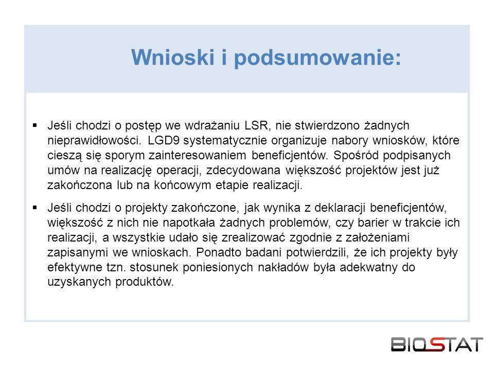 Wnioski i podsumowanie: Jeśli chodzi o postęp we wdrażaniu LSR, nie stwierdzono żadnych nieprawidłowości. LGD9 systematycznie organizuje nabory wniosk