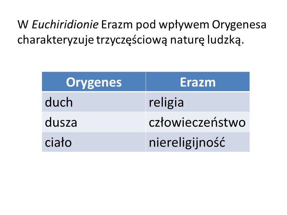 W Euchiridionie Erazm pod wpływem Orygenesa charakteryzuje trzyczęściową naturę ludzką.