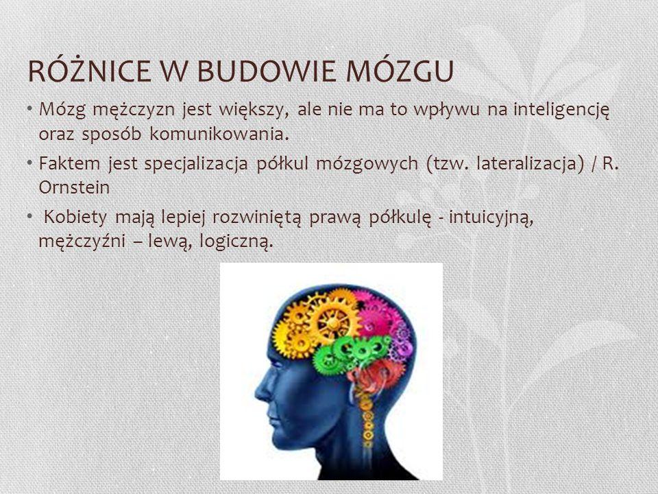RÓŻNICE W BUDOWIE MÓZGU Mózg mężczyzn jest większy, ale nie ma to wpływu na inteligencję oraz sposób komunikowania. Faktem jest specjalizacja półkul m