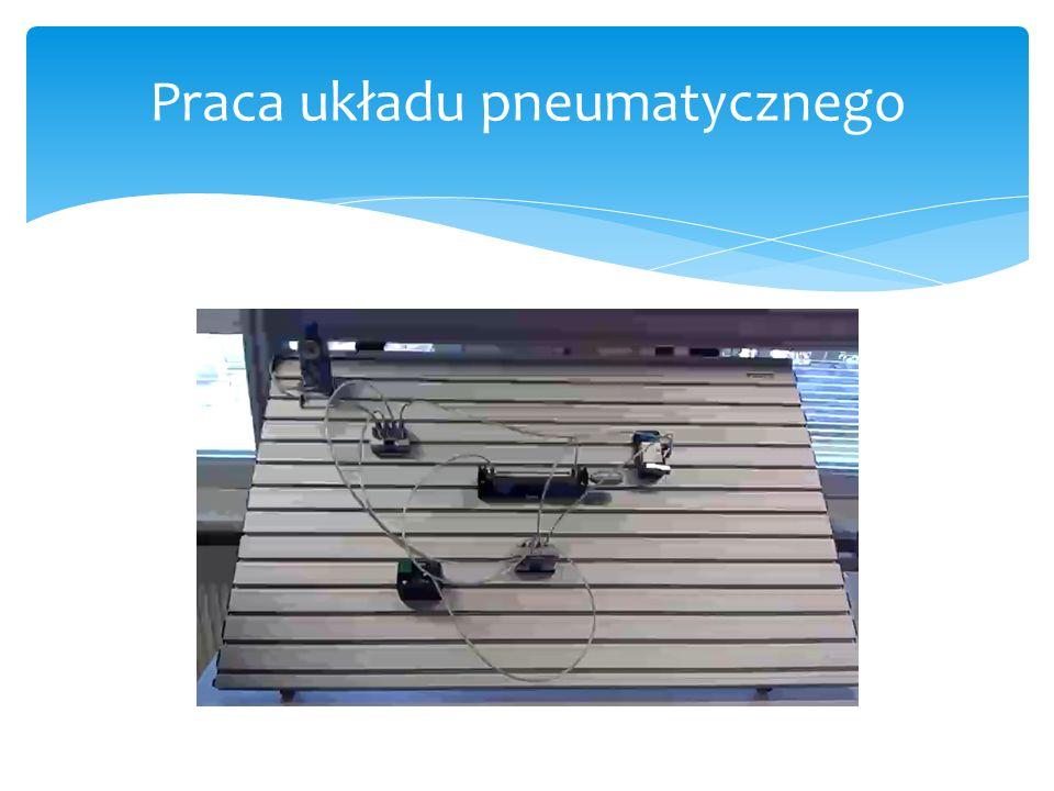 Praca układu pneumatycznego