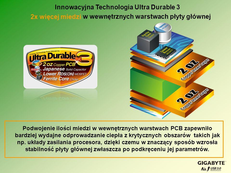 Innowacyjna Technologia Ultra Durable 3 Podwojenie ilości miedzi w wewnętrznych warstwach PCB zapewniło bardziej wydajne odprowadzanie ciepła z krytyc