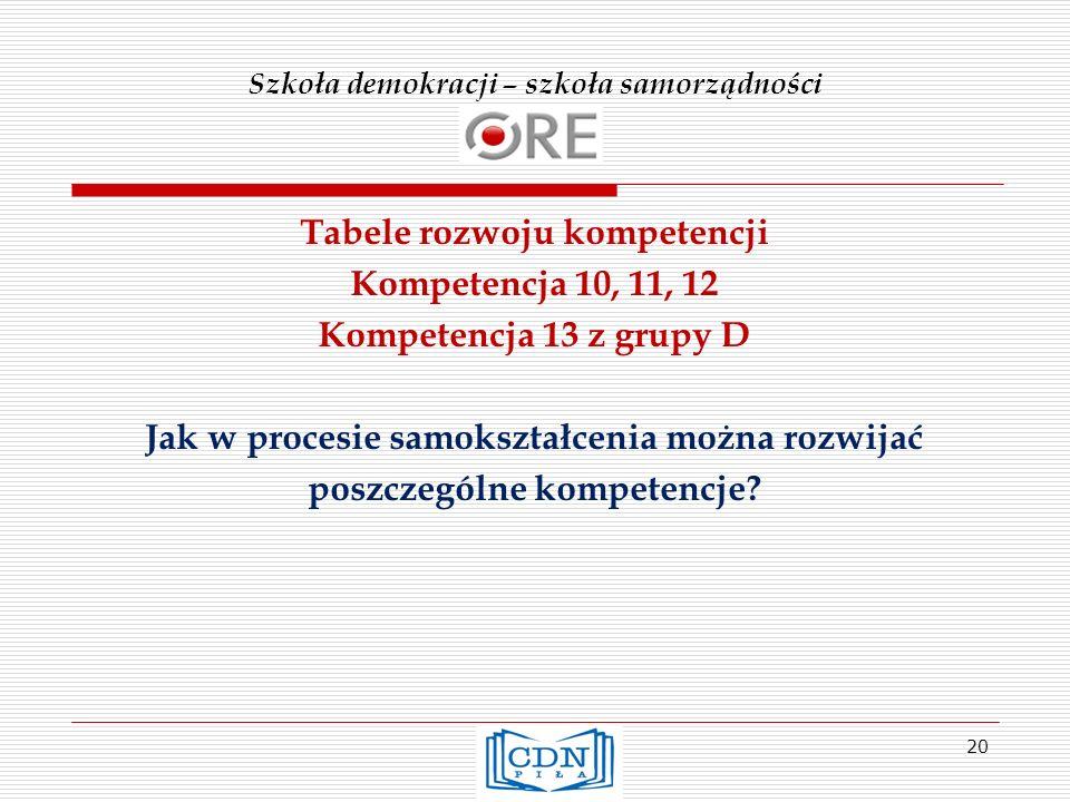 Szkoła demokracji – szkoła samorządności Tabele rozwoju kompetencji Kompetencja 10, 11, 12 Kompetencja 13 z grupy D Jak w procesie samokształcenia moż