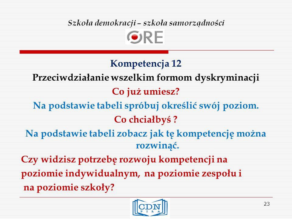 Szkoła demokracji – szkoła samorządności Kompetencja 12 Przeciwdziałanie wszelkim formom dyskryminacji Co już umiesz? Na podstawie tabeli spróbuj okre