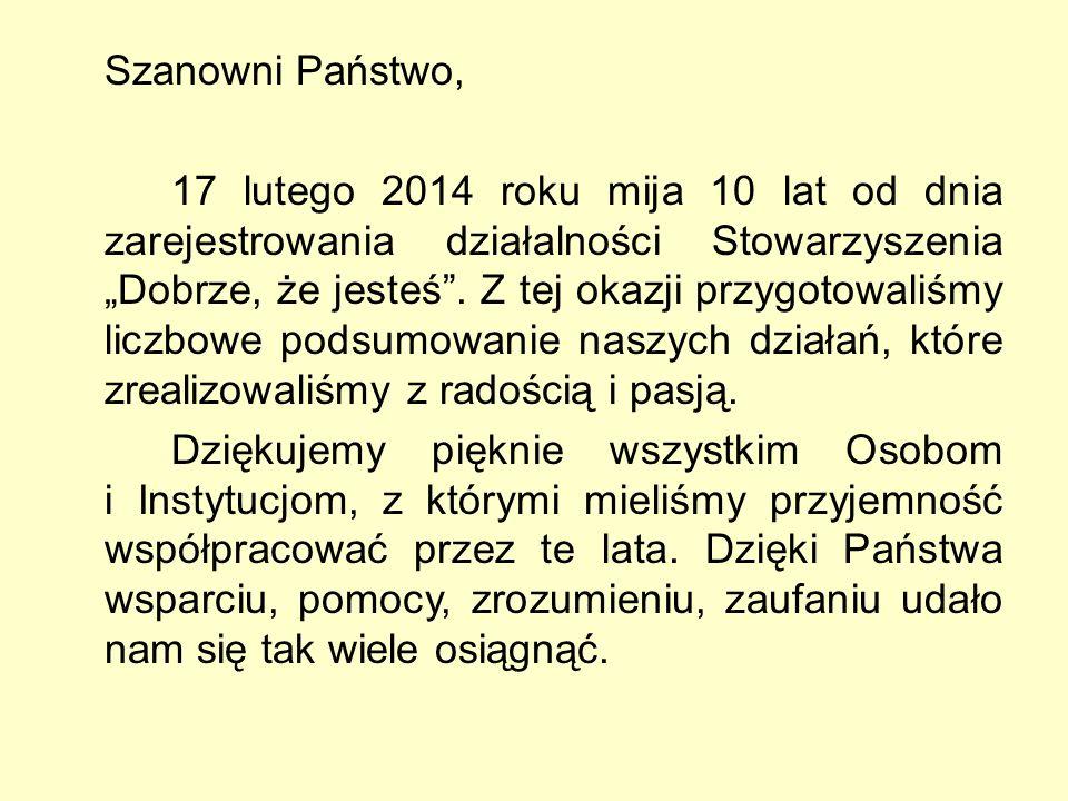 Szanowni Państwo, 17 lutego 2014 roku mija 10 lat od dnia zarejestrowania działalności Stowarzyszenia Dobrze, że jesteś.