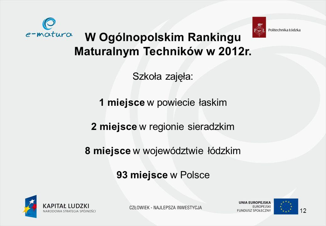W Ogólnopolskim Rankingu Maturalnym Techników w 2012r.