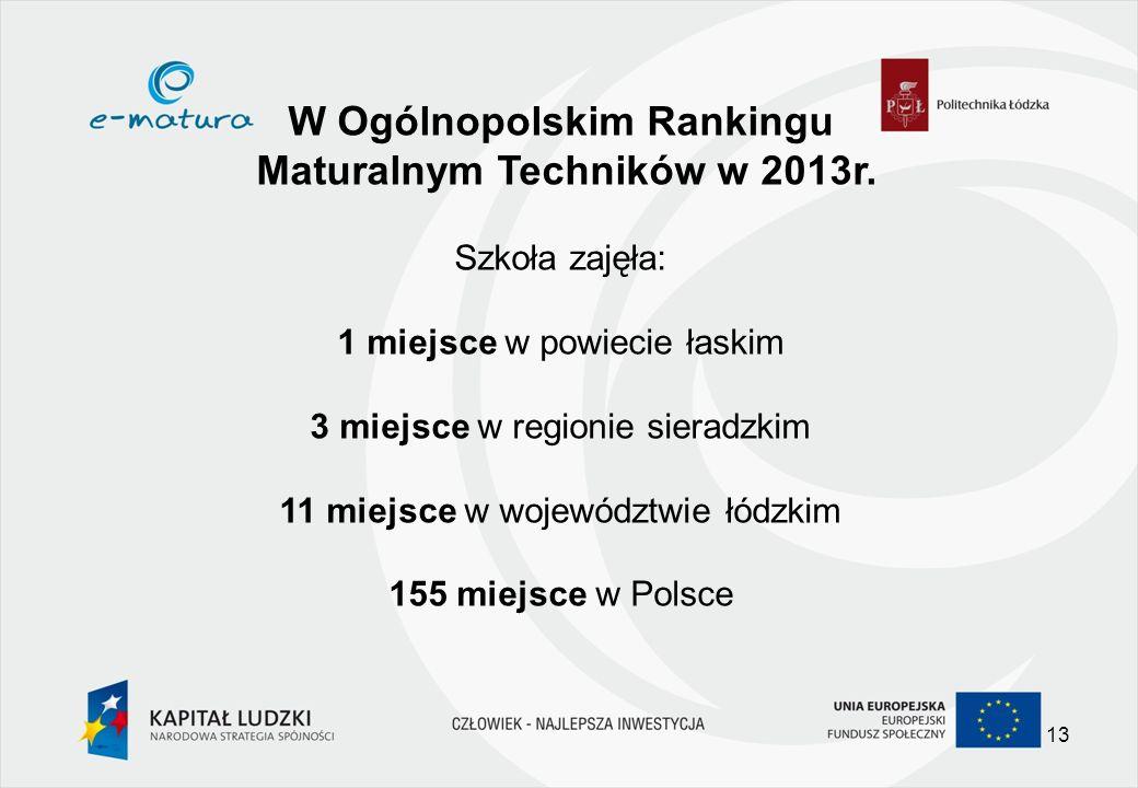 W Ogólnopolskim Rankingu Maturalnym Techników w 2013r.