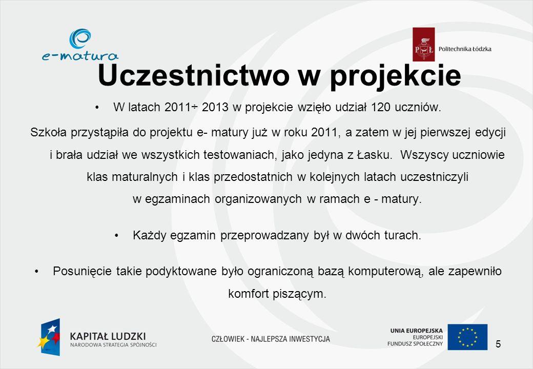 Uczestnictwo w projekcie W latach 2011÷ 2013 w projekcie wzięło udział 120 uczniów.