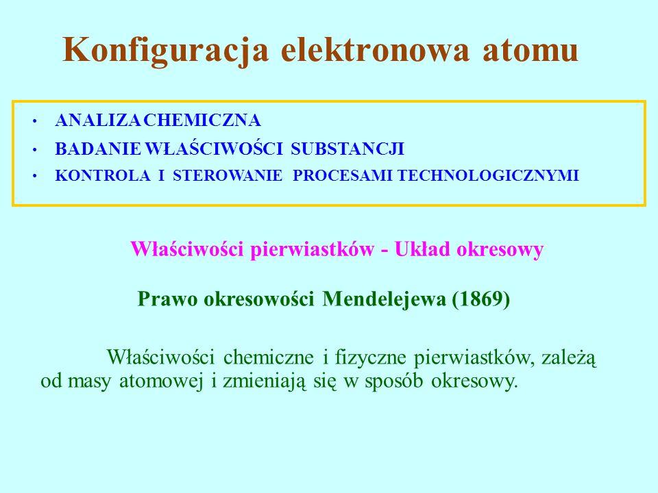 PRAWO OKRESOWOŚCI MENDELEJEWA (1869) 18 Ar 19 K 39,9 39,1 27 Co 28 Ni 58,9 58,7 52 Te 53 I 127,6 126,9 90 Th 91 Pa 232,0 231,0 PRAWO MOSELEYA (1913) (1/λ) 1/2 Z Właściwości pierwiastków są funkcją liczby atomowej (Z) Właściwości pierwiastków determinowane są konfiguracją elektronową atomów tych pierwiastków