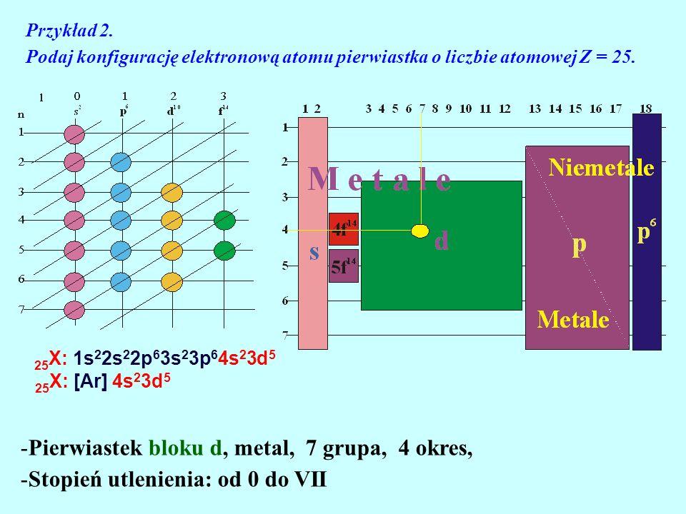 Przykład 2. Podaj konfigurację elektronową atomu pierwiastka o liczbie atomowej Z = 25. 25 X: 1s 2 2s 2 2p 6 3s 2 3p 6 4s 2 3d 5 25 X: [Ar] 4s 2 3d 5