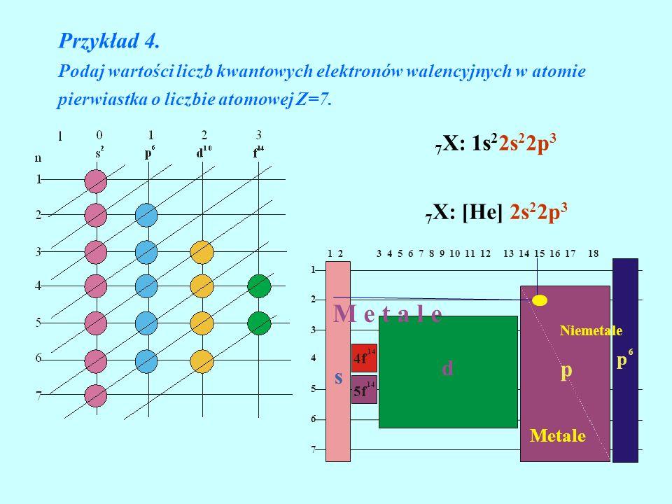 Przykład 4. Podaj wartości liczb kwantowych elektronów walencyjnych w atomie pierwiastka o liczbie atomowej Z=7. 7 X: 1s 2 2s 2 2p 3 7 X: [He] 2s 2 2p
