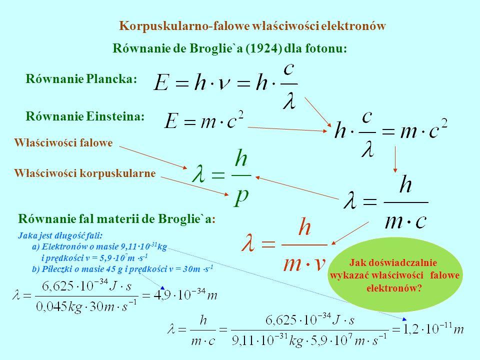 Korpuskularno-falowe właściwości elektronów Równanie de Broglie`a (1924) dla fotonu: Równanie Plancka: Równanie Einsteina: Właściwości falowe Właściwo