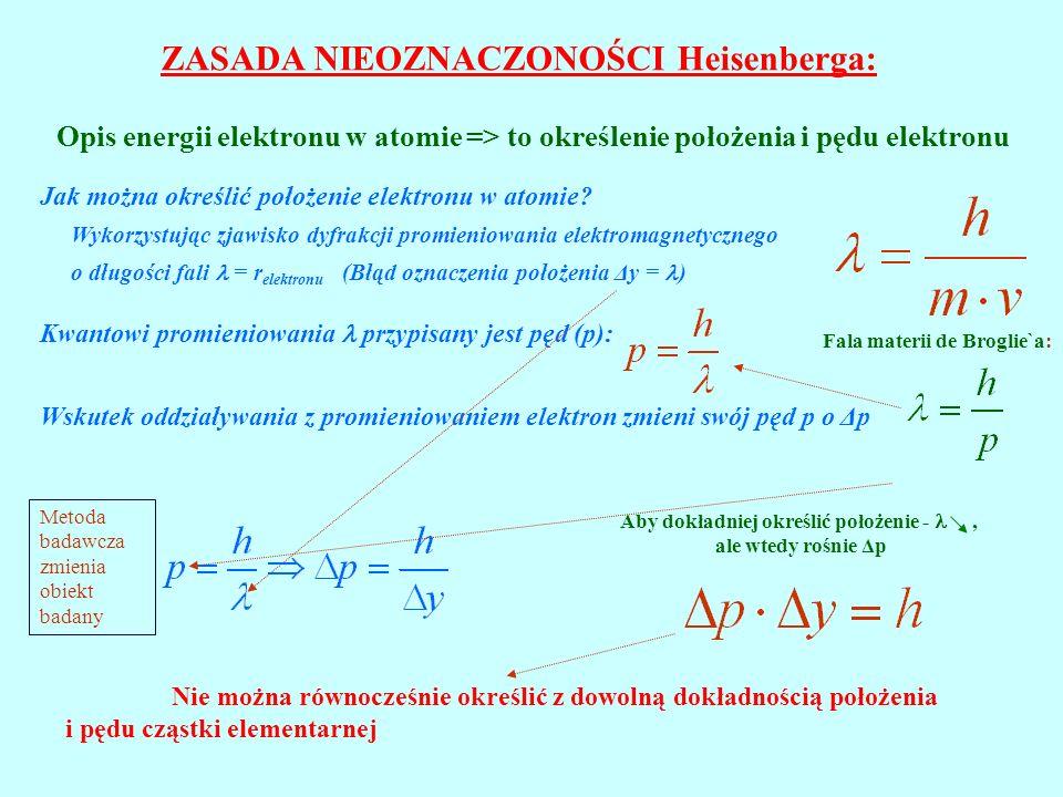 ZASADA NIEOZNACZONOŚCI Heisenberga: Opis energii elektronu w atomie => to określenie położenia i pędu elektronu Jak można określić położenie elektronu