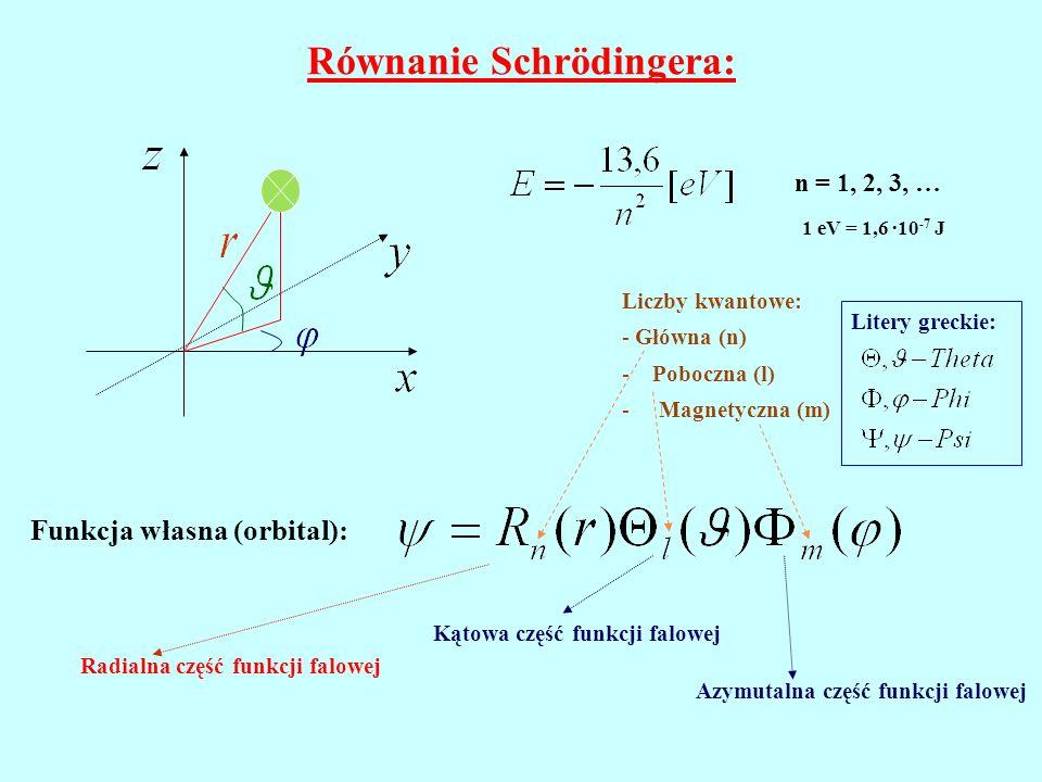 Równanie Schrodingera (funkcja falowa ψ, ψ 2 ): ψn,l,mψn,l,m Liczby kwantowe: Główna (n): 1, 2, 3, 4, 5, 6, 7 Poboczna( ): 0, 1, 2, 3, 4, …, n-1 Magnetyczna( ): -l, 0, l Spinowa(s): -1/2, 1/2 2 0 1 0 -1 0 1 -1/2 1/2 -1/2 1/2 -1/2 1/2 -1/2 1/2 2 n - Nr okresu (powłoki) l – Typ podpowłoki m – Typ orbitala