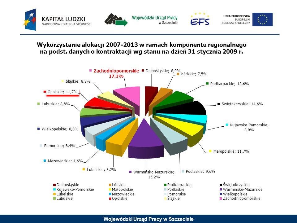 Wojewódzki Urząd Pracy w Szczecinie Wykorzystanie alokacji 2007-2013 w ramach komponentu regionalnego na podst. danych o kontraktacji wg stanu na dzie