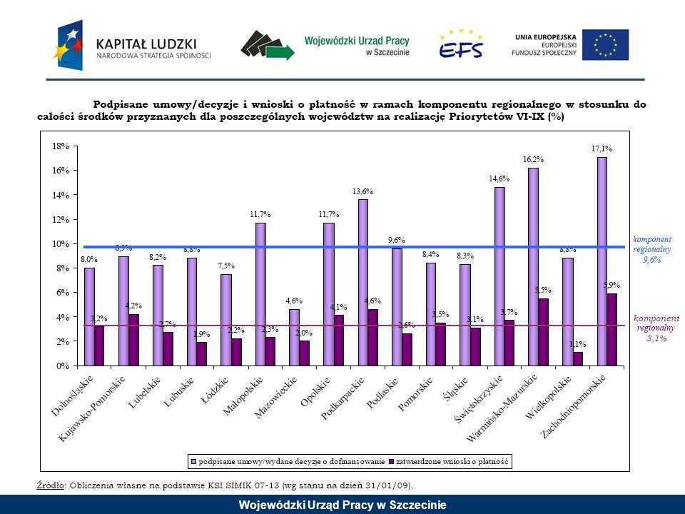 Wojewódzki Urząd Pracy w Szczecinie Konkurs nr 1/9.1.1/09 jest konkursem zamkniętym w konkursie zamkniętym określa się z góry jeden termin naboru wniosków Wnioski o dofinansowanie projektu można składać osobiście, kurierem lub pocztą do Wojewódzkiego Urzędu Pracy od 2 lutego 2009 r.