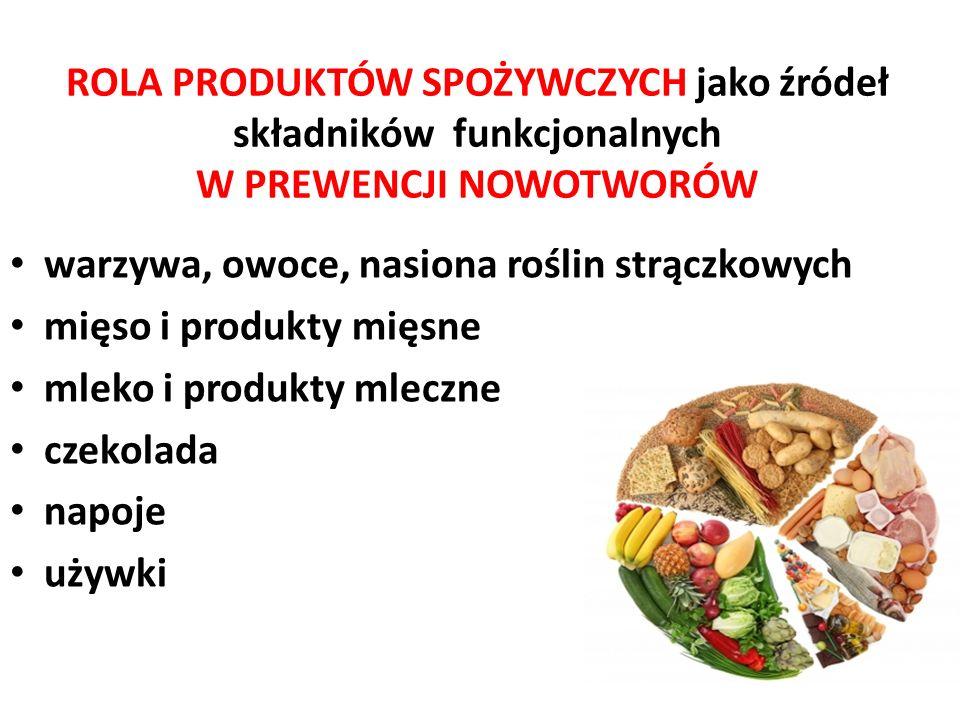 ROLA PRODUKTÓW SPOŻYWCZYCH jako źródeł składników funkcjonalnych W PREWENCJI NOWOTWORÓW warzywa, owoce, nasiona roślin strączkowych mięso i produkty m