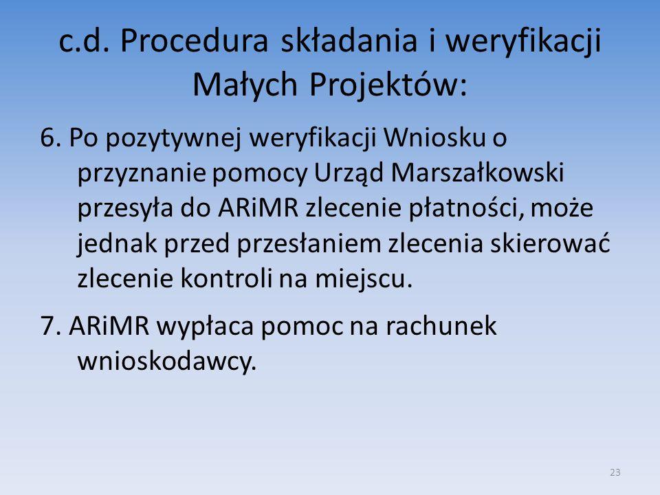 c.d. Procedura składania i weryfikacji Małych Projektów: 6. Po pozytywnej weryfikacji Wniosku o przyznanie pomocy Urząd Marszałkowski przesyła do ARiM