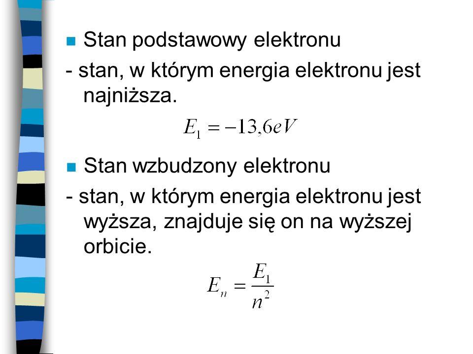 n Stan podstawowy elektronu - stan, w którym energia elektronu jest najniższa. n Stan wzbudzony elektronu - stan, w którym energia elektronu jest wyżs