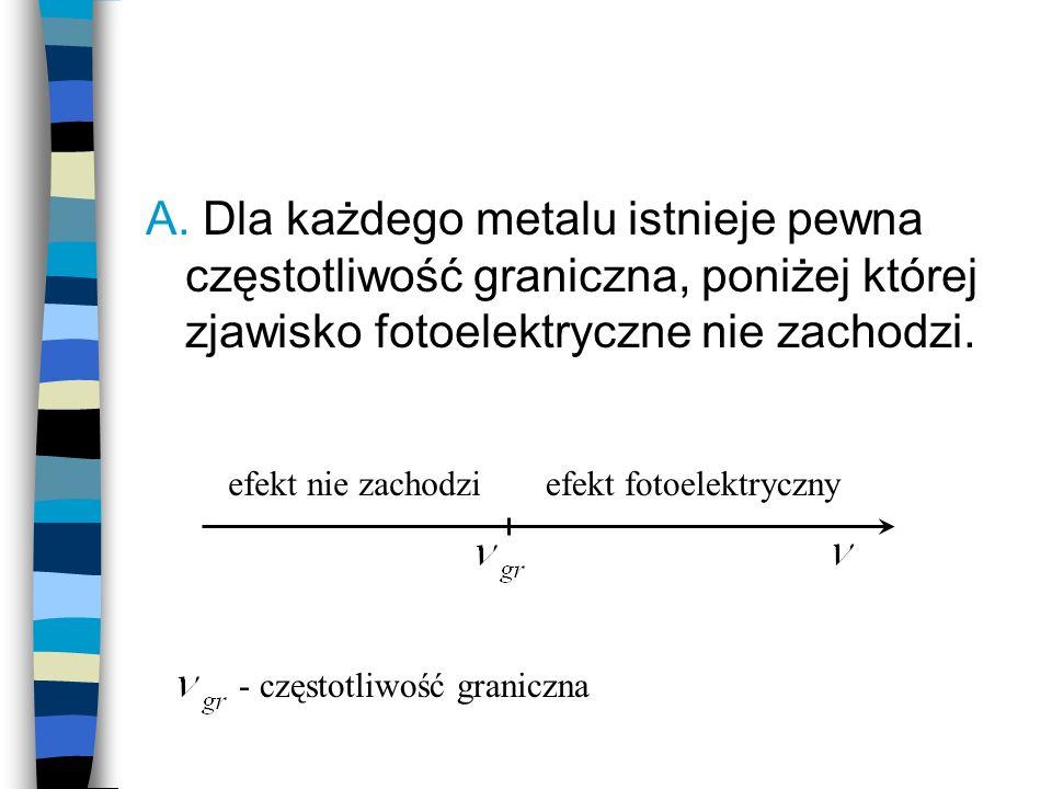 A. Dla każdego metalu istnieje pewna częstotliwość graniczna, poniżej której zjawisko fotoelektryczne nie zachodzi. efekt nie zachodziefekt fotoelektr