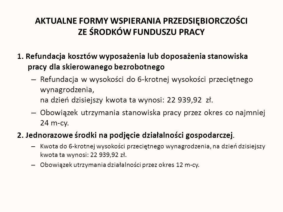 AKTUALNE FORMY WSPIERANIA PRZEDSIĘBIORCZOŚCI ZE ŚRODKÓW FUNDUSZU PRACY 3.