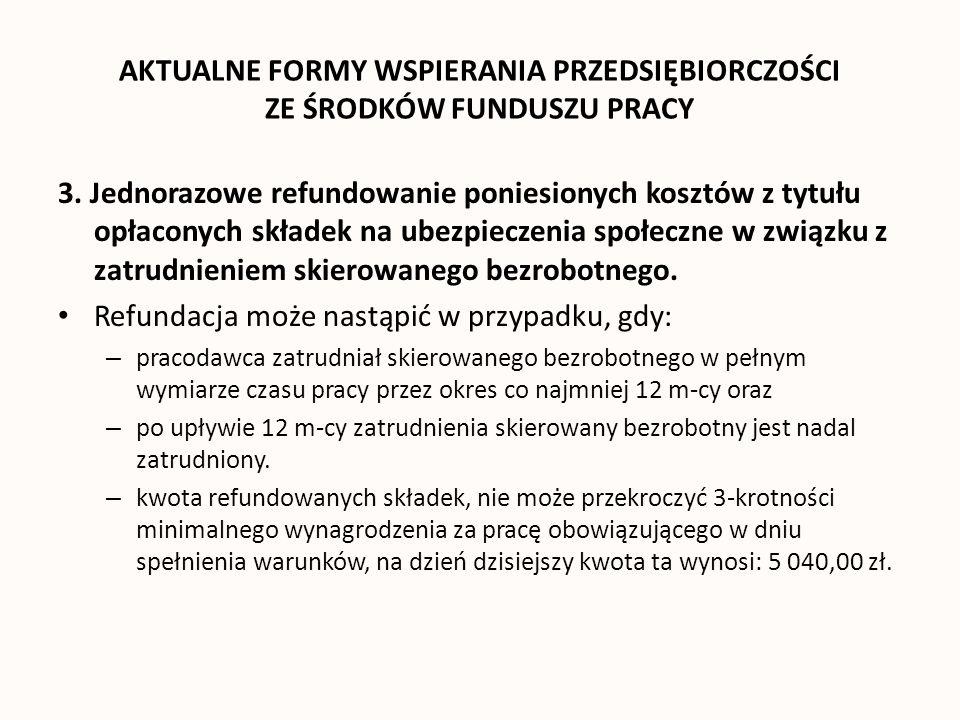 AKTUALNE FORMY WSPIERANIA PRZEDSIĘBIORCZOŚCI ZE ŚRODKÓW FUNDUSZU PRACY 4.