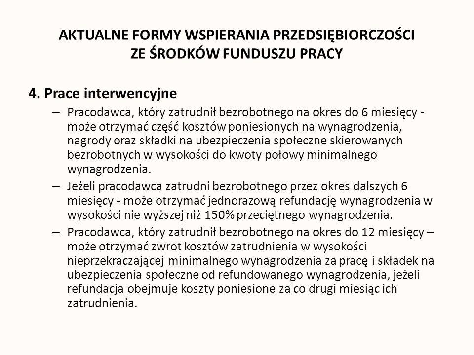 AKTUALNE FORMY WSPIERANIA PRZEDSIĘBIORCZOŚCI ZE ŚRODKÓW FUNDUSZU PRACY 5.
