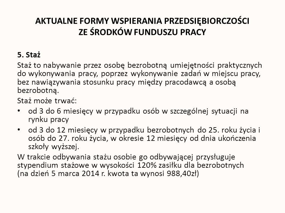 AKTUALNE FORMY WSPIERANIA PRZEDSIĘBIORCZOŚCI ZE ŚRODKÓW FUNDUSZU PRACY 6.