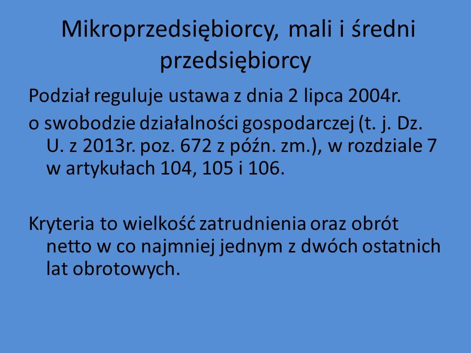 Mikroprzedsiębiorcy, mali i średni przedsiębiorcy Podział reguluje ustawa z dnia 2 lipca 2004r. o swobodzie działalności gospodarczej (t. j. Dz. U. z