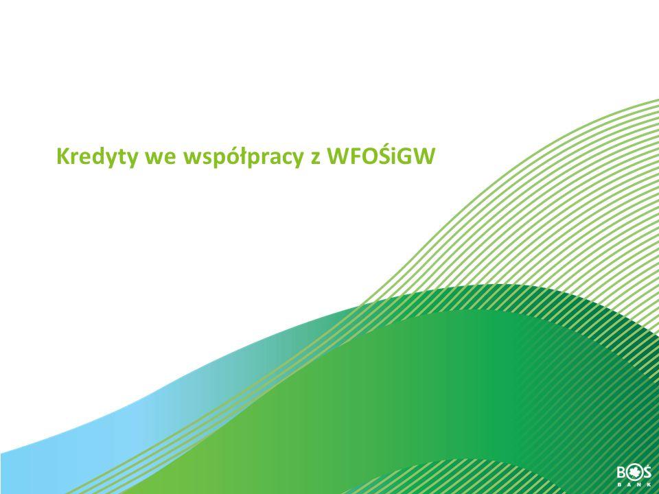 Slajd 14 z 30 Kredyty we współpracy z WFOŚiGW