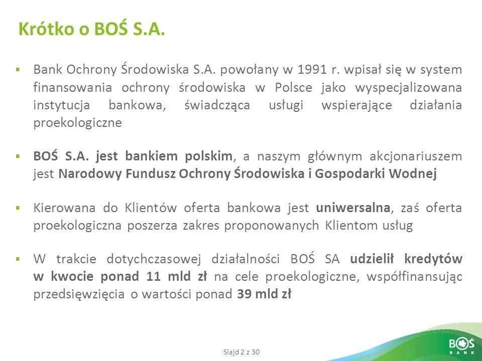 Slajd 2 z 30 Krótko o BOŚ S.A.Bank Ochrony Środowiska S.A.