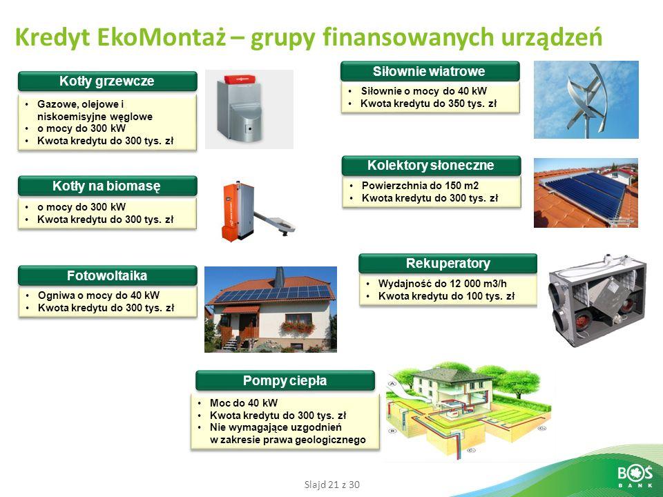 Slajd 21 z 30 Siłownie wiatrowe Moc do 40 kW Kwota kredytu do 300 tys.