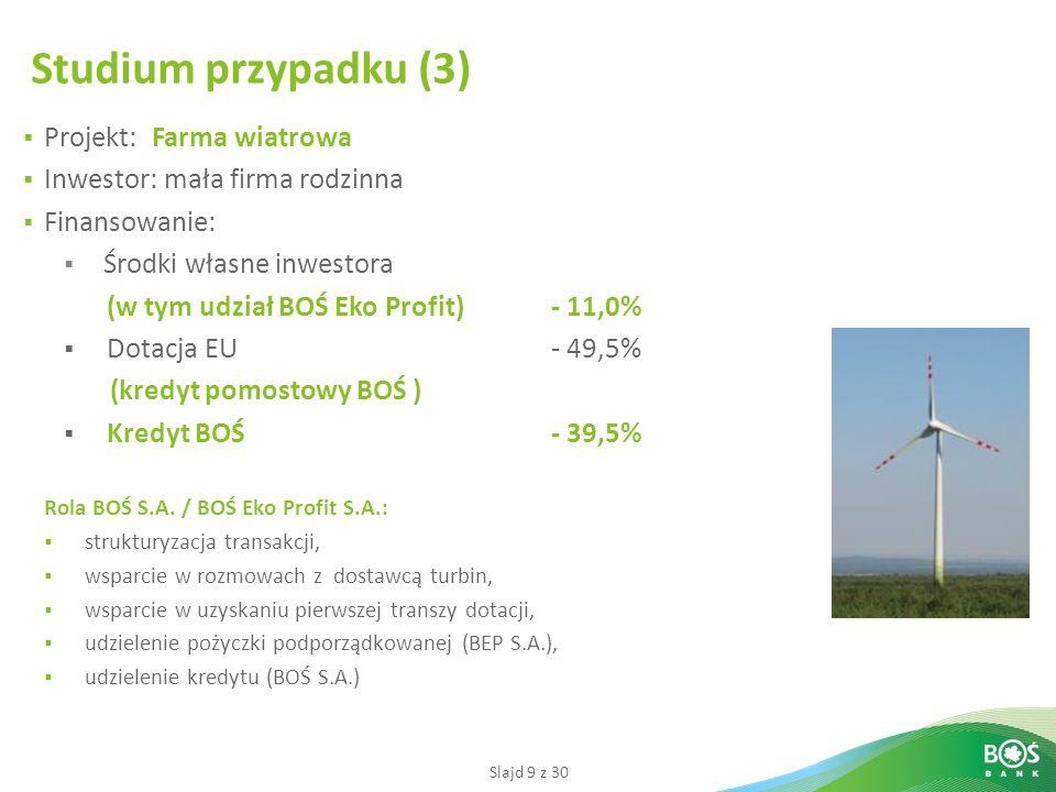 Slajd 10 z 30 Studium przypadku (4) Projekt: Fabryka pelletu z odpadów drzewnych Inwestor: grupa inwestorów prywatnych Finansowanie: Dotacja PARP - 28,3% Kredyt inwestycyjny BOŚ (NIB) - 25,9% Kredyt inwestycyjny BOŚ - 27,3% Środki własne inwestora (w tym udział BOŚ Eko Profit) - 18,5% Rola BOŚ Eko Profit: strukturyzacja transakcji, pośrednictwo w procesie pozyskania kredytu z BOŚ, udzielenie pożyczki podporządkowanej, przeprowadzenie procedury pozyskania firmy monitorującej realizację inwestycji.