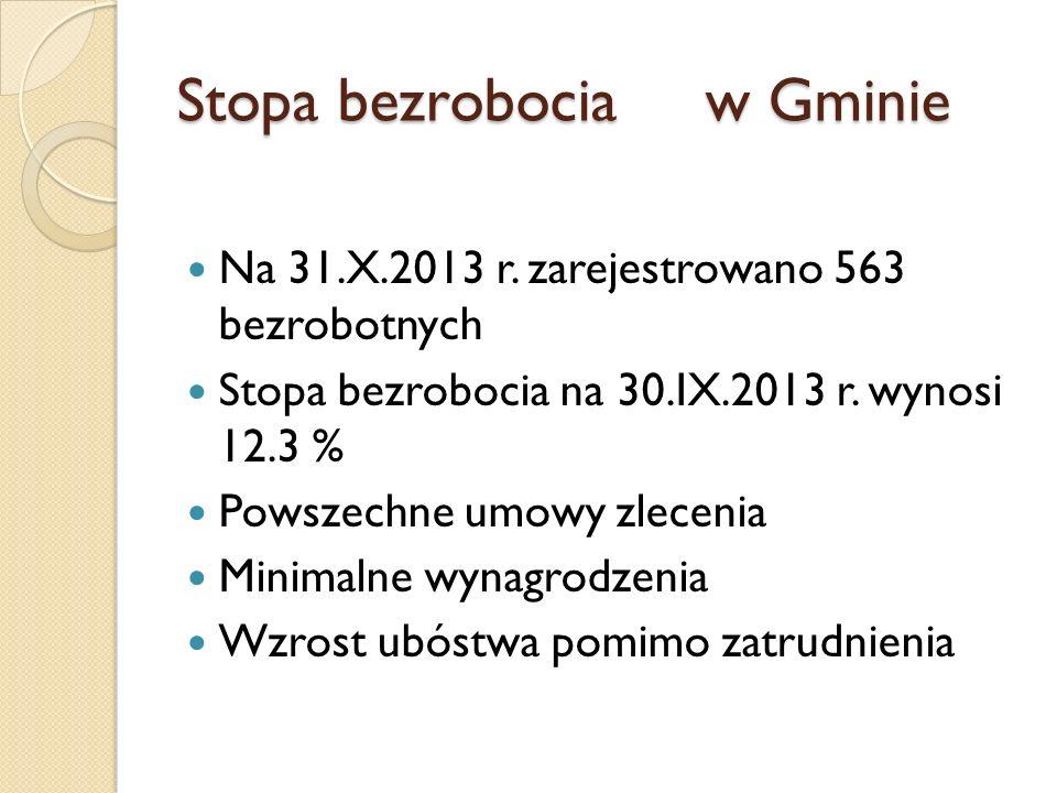 Stopa bezrobociaw Gminie Na 31.X.2013 r. zarejestrowano 563 bezrobotnych Stopa bezrobocia na 30.IX.2013 r. wynosi 12.3 % Powszechne umowy zlecenia Min
