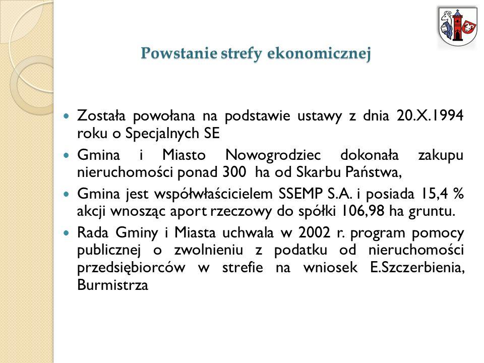 Powstanie strefy ekonomicznej Została powołana na podstawie ustawy z dnia 20.X.1994 roku o Specjalnych SE Gmina i Miasto Nowogrodziec dokonała zakupu