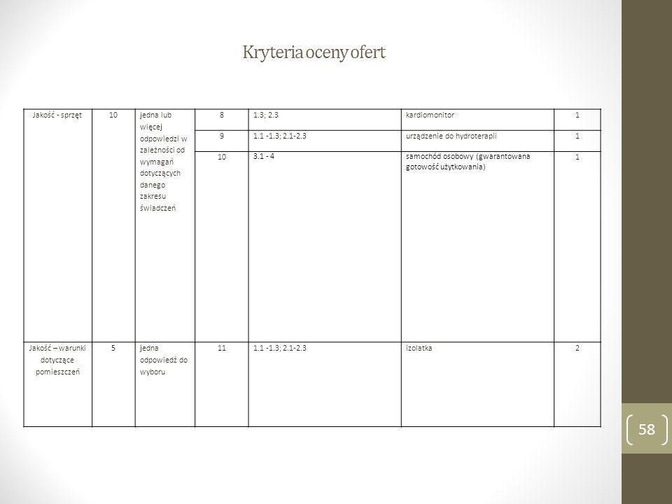 Kryteria oceny ofert Jakość - sprzęt10 jedna lub więcej odpowiedzi w zależności od wymagań dotyczących danego zakresu świadczeń 81.3; 2.3kardiomonitor
