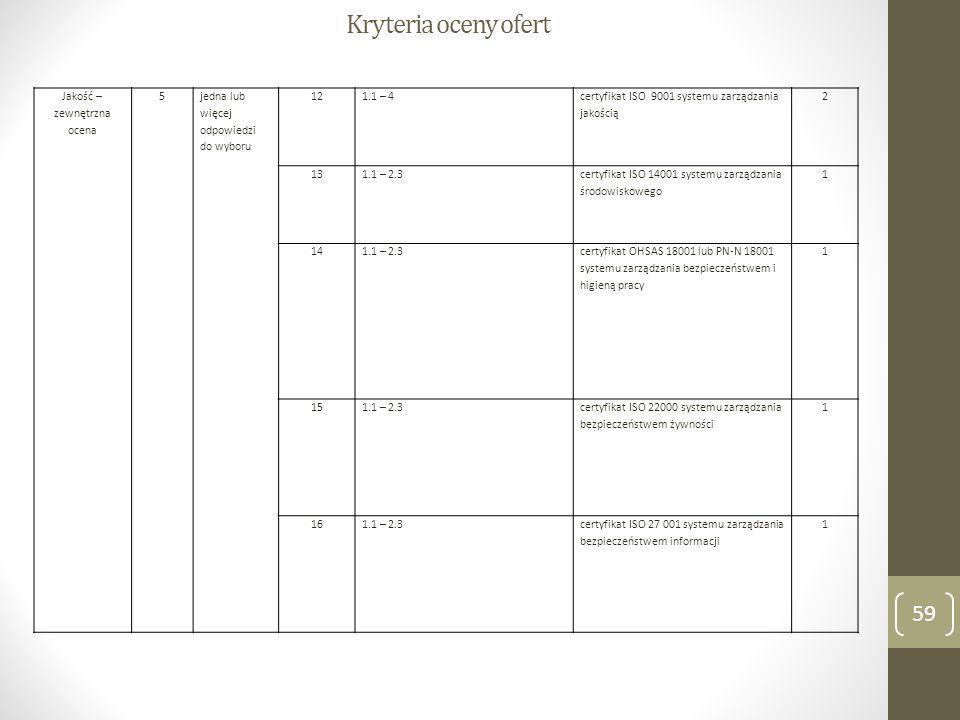 Kryteria oceny ofert Jakość – zewnętrzna ocena 5 jedna lub więcej odpowiedzi do wyboru 121.1 – 4 certyfikat ISO 9001 systemu zarządzania jakością 2 13
