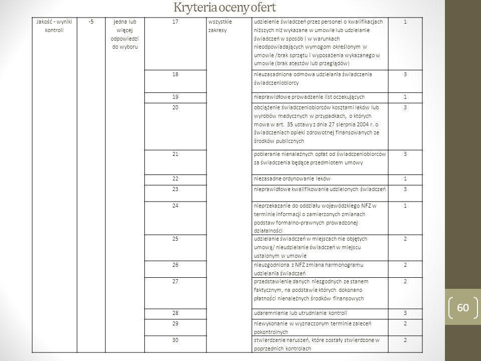 Kryteria oceny ofert Jakość - wyniki kontroli -5 jedna lub więcej odpowiedzi do wyboru 17 wszystkie zakresy udzielenie świadczeń przez personel o kwal