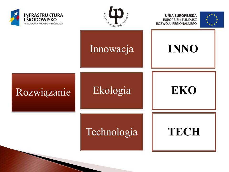 Rozwiązanie Innowacja INNO Technologia Ekologia EKO TECH