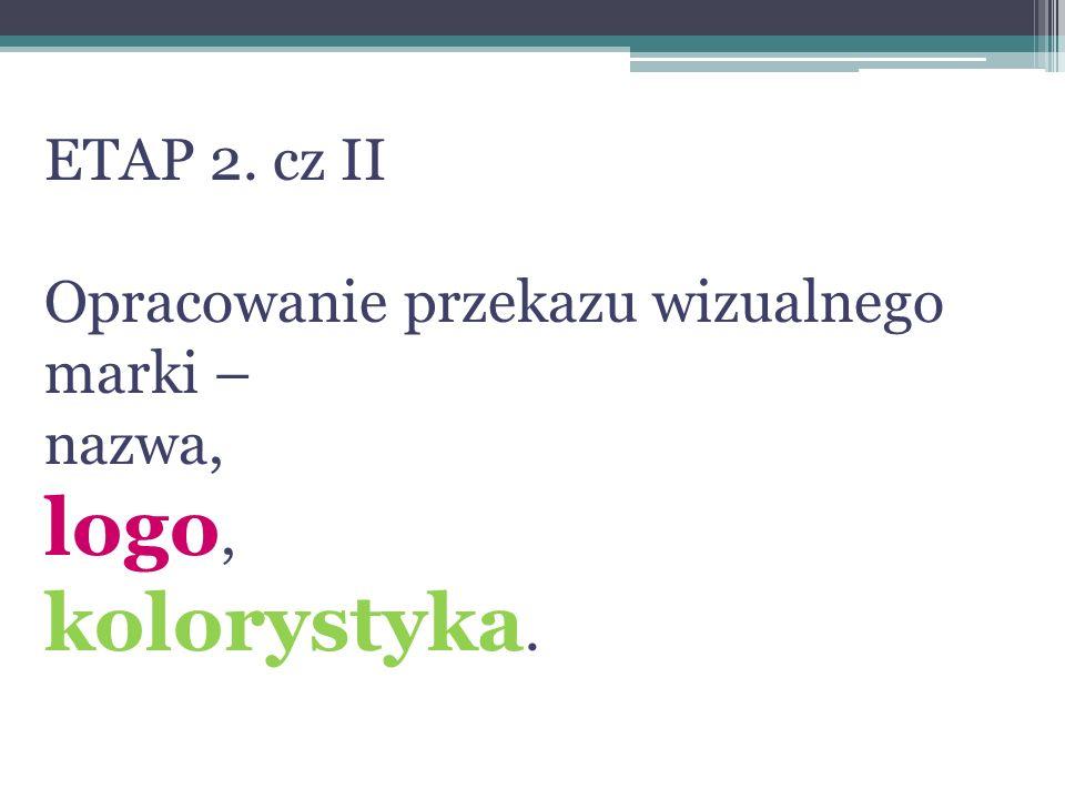 ETAP 2. cz II Opracowanie przekazu wizualnego marki – nazwa, logo, kolorystyka.